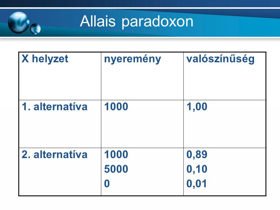 Allais paradoxon X helyzetnyereményvalószínűség 1.