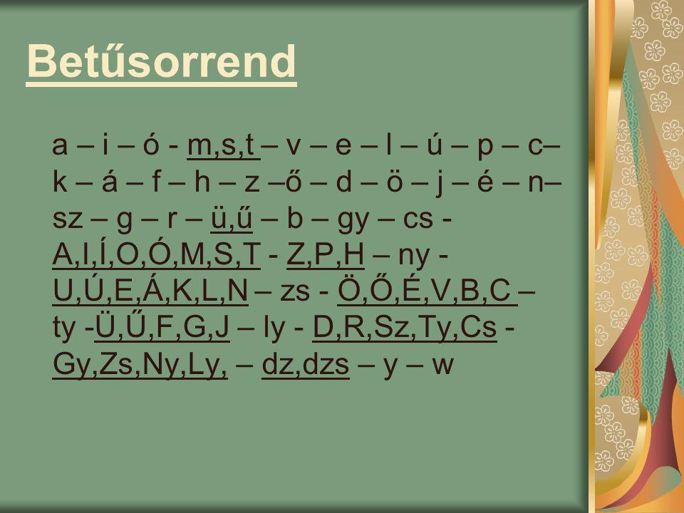 Betűsorrend a – i – ó - m,s,t – v – e – l – ú – p – c– k – á – f – h – z –ő – d – ö – j – é – n– sz – g – r – ü,ű – b – gy – cs - A,I,Í,O,Ó,M,S,T - Z,