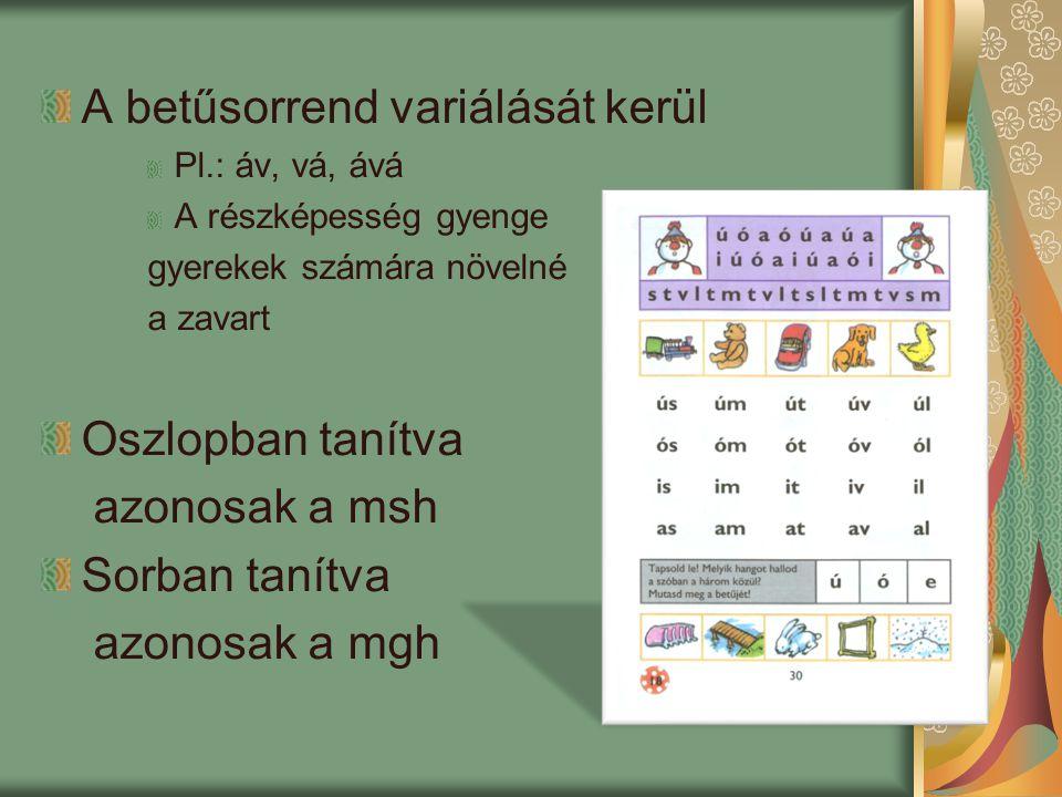A hosszú és rövid mgh-kat, csak az ü,ű tanításakor kezdi párban tanítani Utolsó kicsi mgh-ként (102.o.) Pozitívum: a gyerekek gyakran nem tudnak egyszerre figyelni a betűre és a hosszúságra is A kisbetűk tanítása közé ékelődik be a nyomtatott nagybetű egy órán akár 6 is (A,I, Í, O, Ó, M, S, T) De nincs olyan betű közöttük, amit akusztikusan, optikusan vagy beszédmotorosan téveszteni tud Mindig figyelve a homogén gátlás elkerülésére
