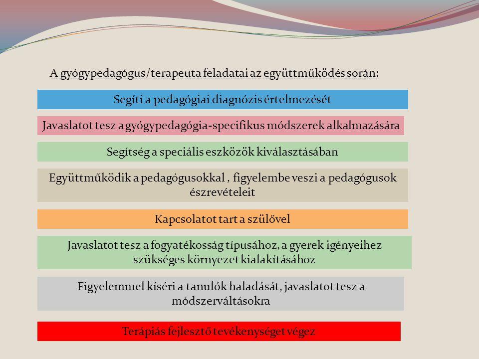A gyógypedagógus/terapeuta feladatai az együttműködés során: Segíti a pedagógiai diagnózis értelmezését Javaslatot tesz a gyógypedagógia-specifikus mó