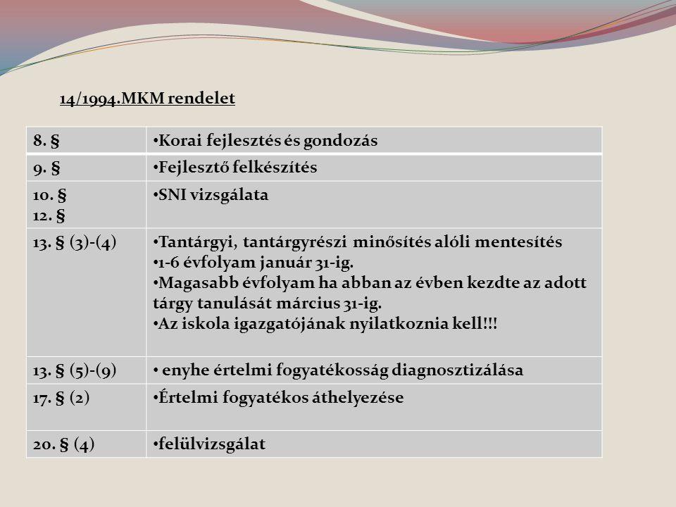 14/1994.MKM rendelet 8. § Korai fejlesztés és gondozás 9. § Fejlesztő felkészítés 10. § 12. § SNI vizsgálata 13. § (3)-(4) Tantárgyi, tantárgyrészi mi