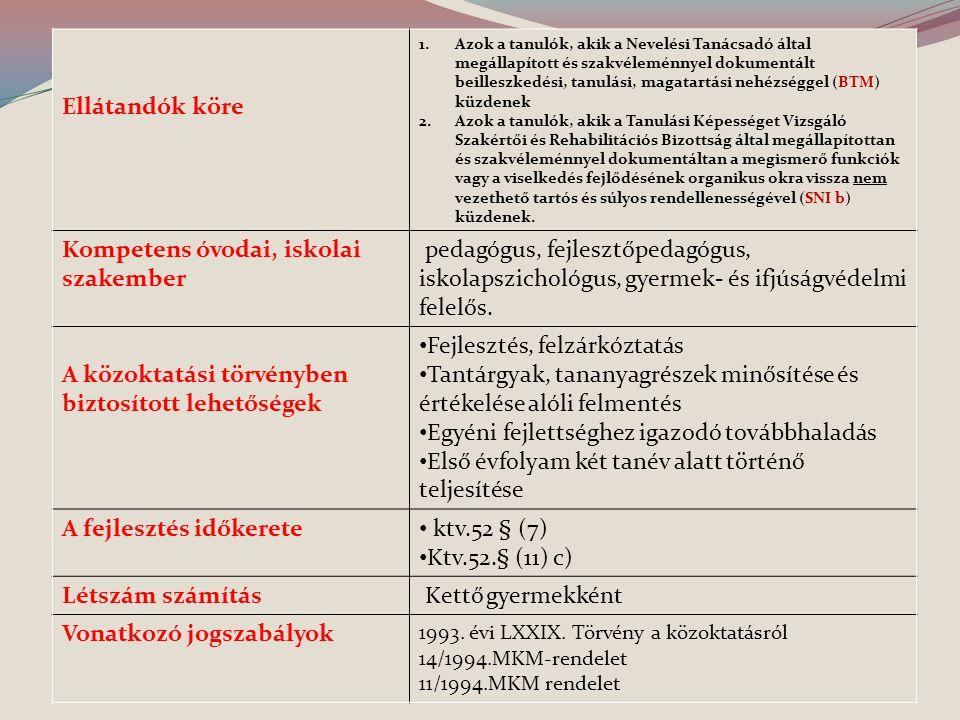 Ellátandók köre 1.Azok a tanulók, akik a Nevelési Tanácsadó által megállapított és szakvéleménnyel dokumentált beilleszkedési, tanulási, magatartási n