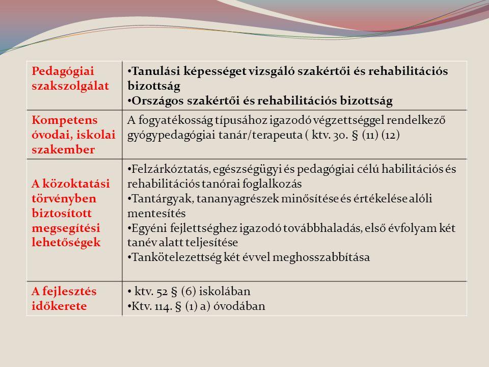 Pedagógiai szakszolgálat Tanulási képességet vizsgáló szakértői és rehabilitációs bizottság Országos szakértői és rehabilitációs bizottság Kompetens ó