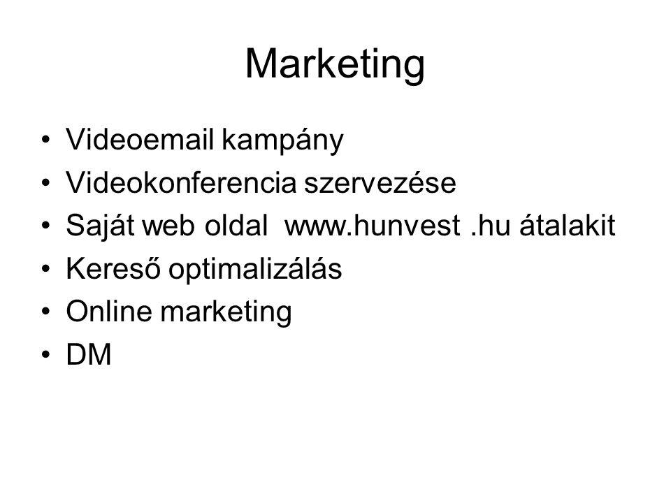 Marketing Videoemail kampány Videokonferencia szervezése Saját web oldal www.hunvest.hu átalakit Kereső optimalizálás Online marketing DM