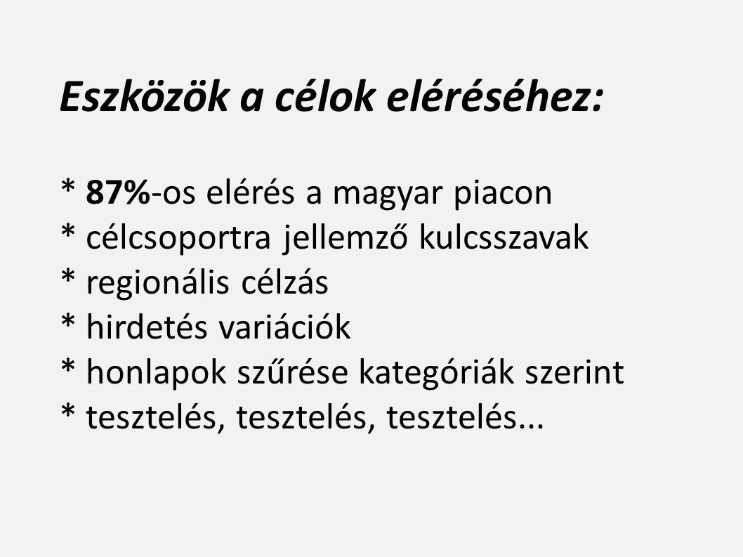 Eszközök a célok eléréséhez: * 87%-os elérés a magyar piacon * célcsoportra jellemző kulcsszavak * regionális célzás * hirdetés variációk * honlapok szűrése kategóriák szerint * tesztelés, tesztelés, tesztelés...