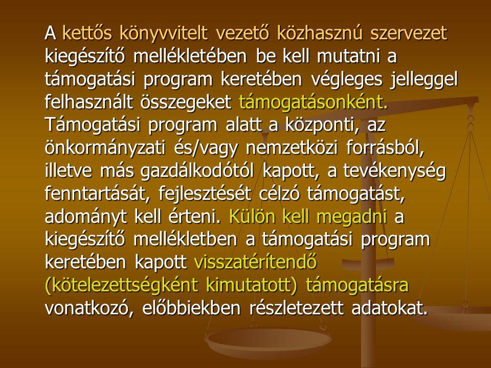 A kettős könyvvitelt vezető közhasznú szervezet kiegészítő mellékletében be kell mutatni a támogatási program keretében végleges jelleggel felhasznált