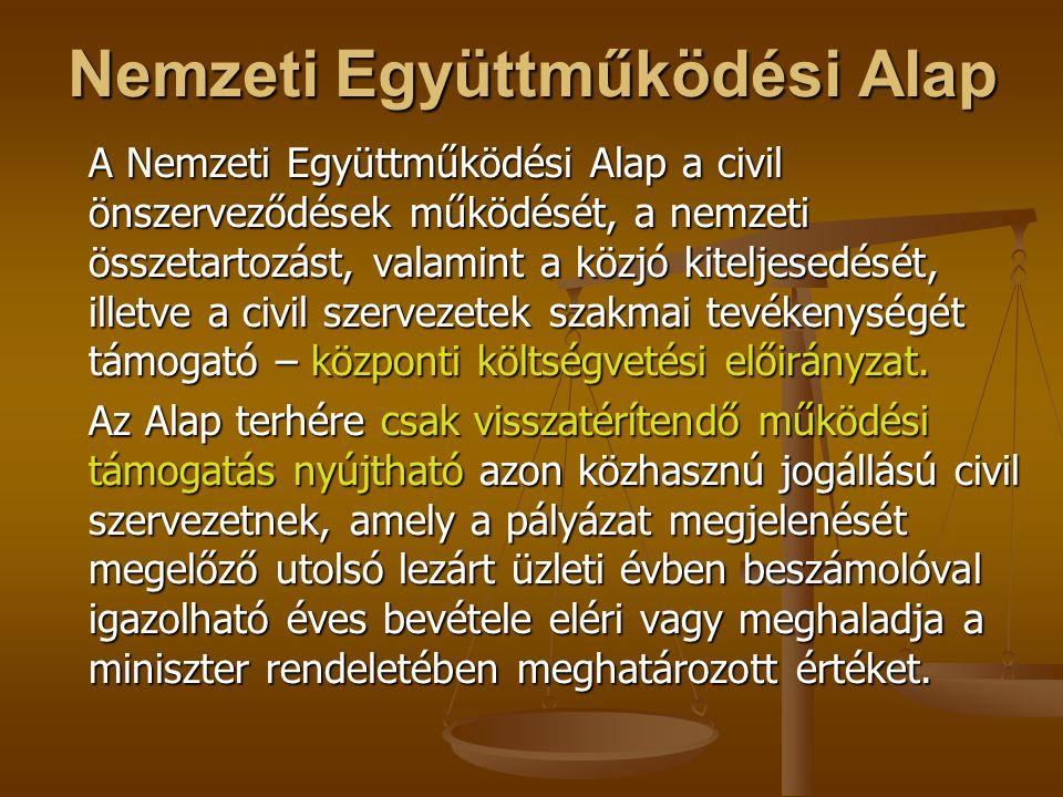 Nemzeti Együttműködési Alap A Nemzeti Együttműködési Alap a civil önszerveződések működését, a nemzeti összetartozást, valamint a közjó kiteljesedését