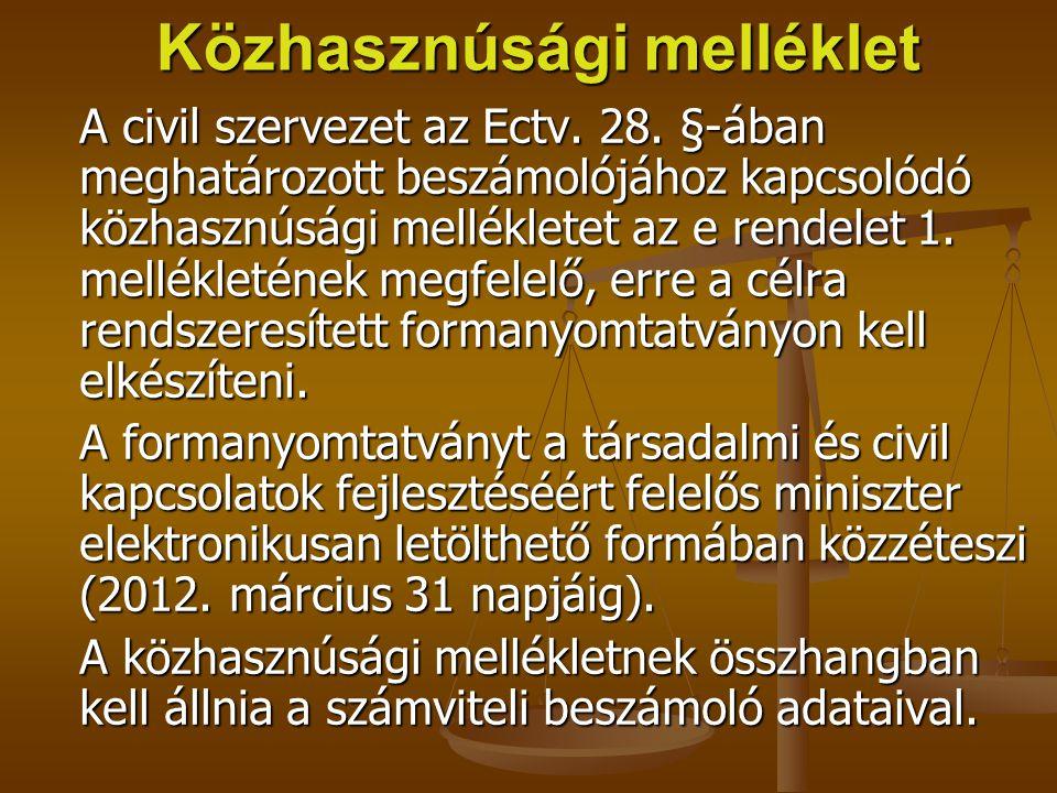 Közhasznúsági melléklet A civil szervezet az Ectv. 28. §-ában meghatározott beszámolójához kapcsolódó közhasznúsági mellékletet az e rendelet 1. mellé