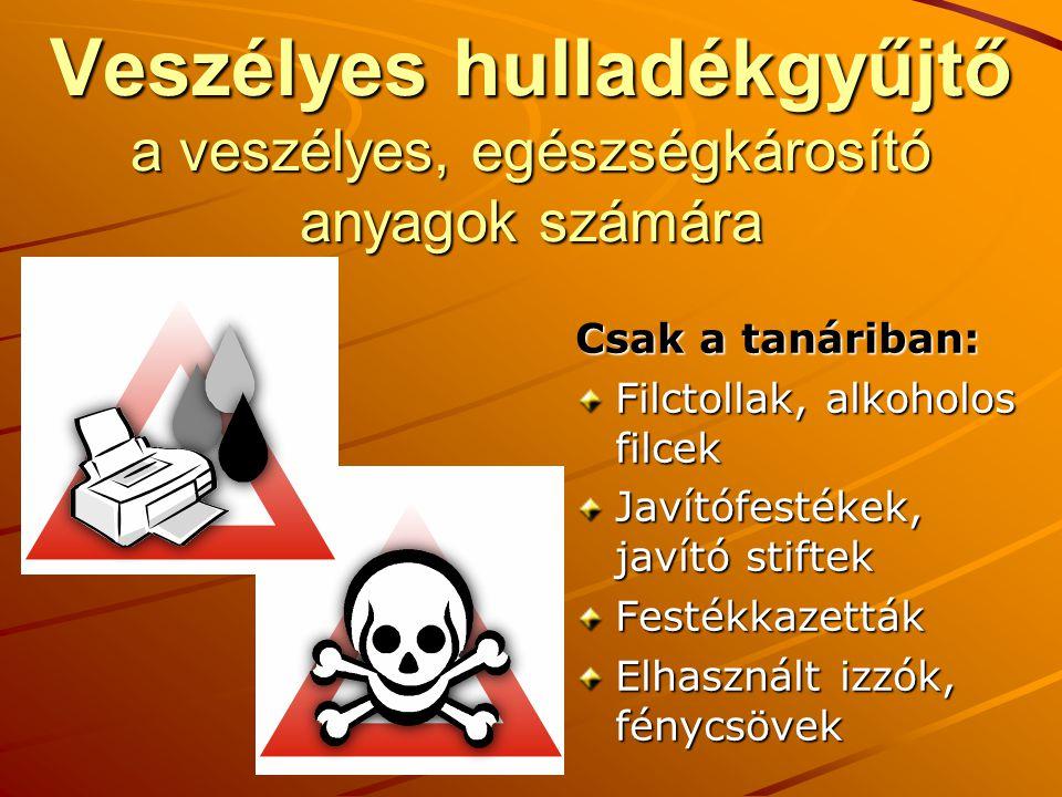 Veszélyes hulladékgyűjtő a veszélyes, egészségkárosító anyagok számára Csak a tanáriban: Filctollak, alkoholos filcek Javítófestékek, javító stiftek Festékkazetták Elhasznált izzók, fénycsövek