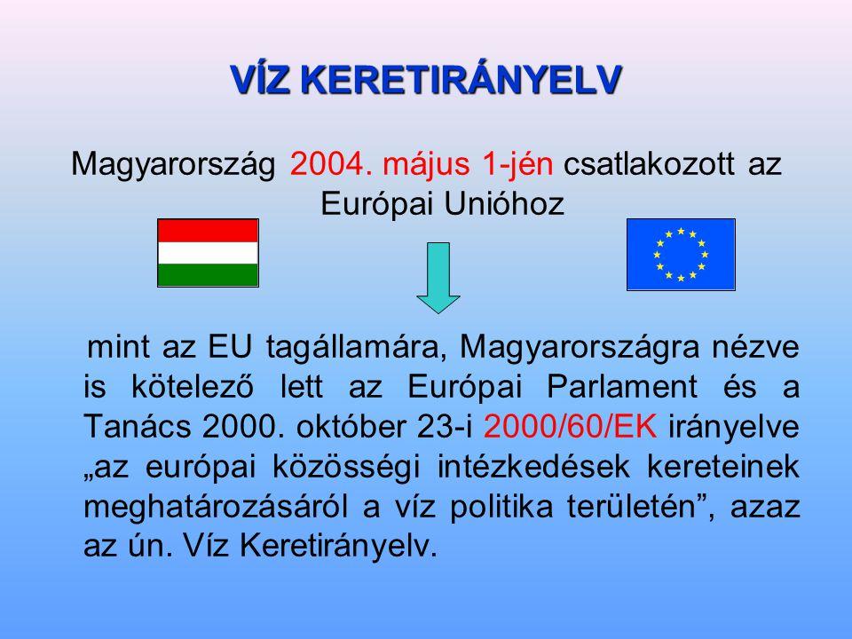 VÍZ KERETIRÁNYELV Magyarország 2004.