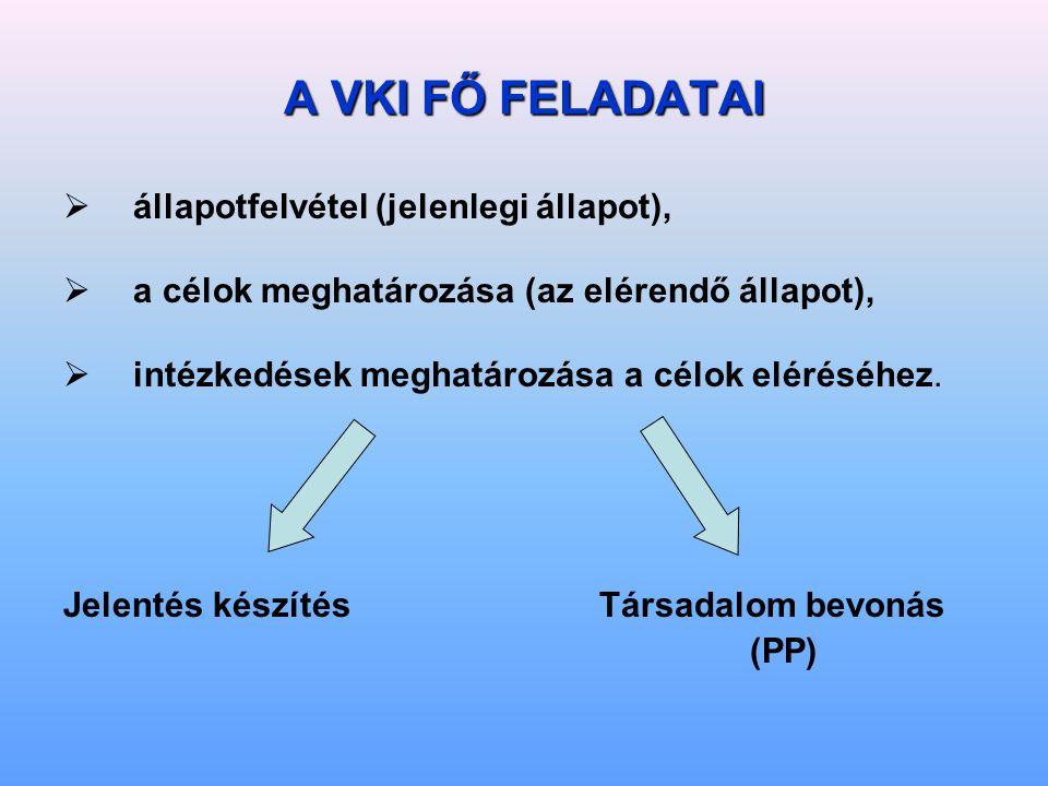 A VKI FŐ FELADATAI  állapotfelvétel (jelenlegi állapot),  a célok meghatározása (az elérendő állapot),  intézkedések meghatározása a célok eléréséhez.