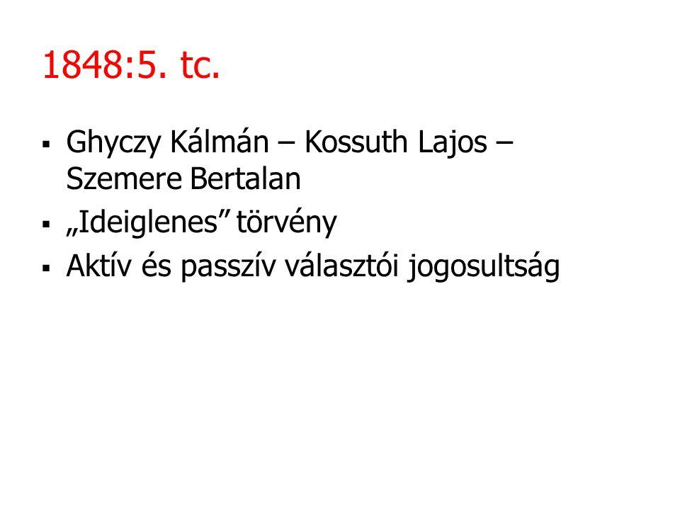 """1848:5. tc.  Ghyczy Kálmán – Kossuth Lajos – Szemere Bertalan  """"Ideiglenes"""" törvény  Aktív és passzív választói jogosultság"""
