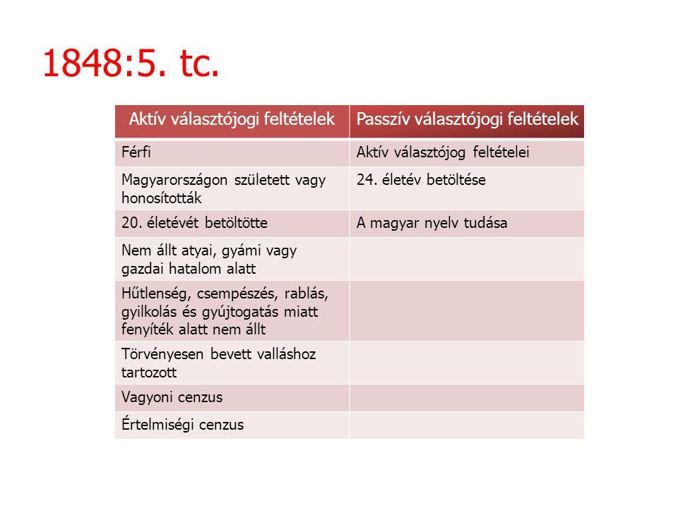1848:5. tc.