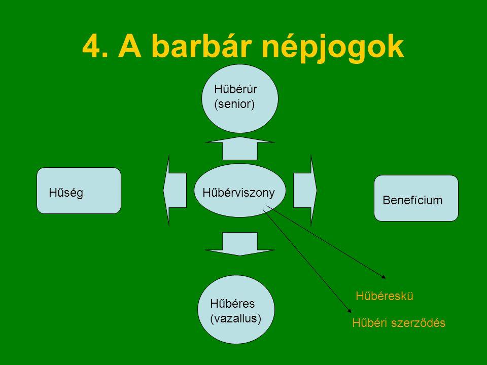 4. A barbár népjogok Hűbérviszony Hűbérúr (senior) Hűbéres (vazallus) Hűség Benefícium Hűbéreskü Hűbéri szerződés