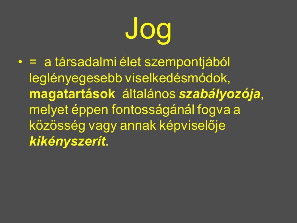 Jog = a társadalmi élet szempontjából leglényegesebb viselkedésmódok, magatartások általános szabályozója, melyet éppen fontosságánál fogva a közösség