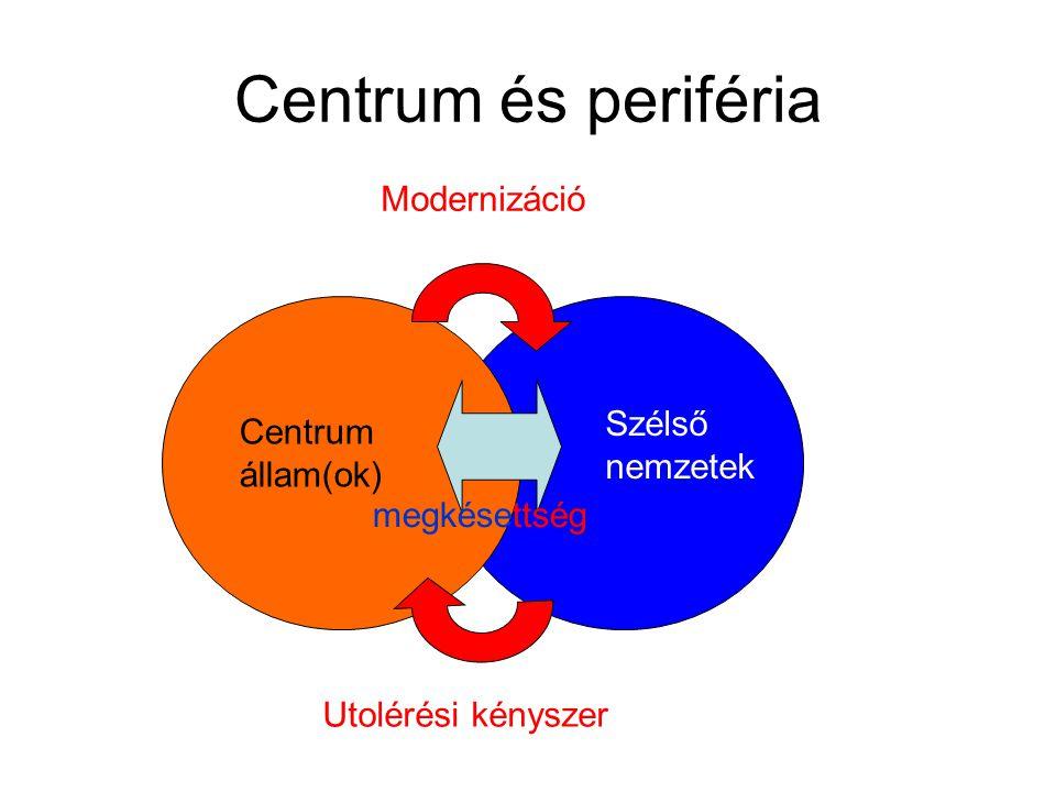 Centrum és periféria Centrum állam(ok) Szélső nemzetek Modernizáció Utolérési kényszer megkésettség