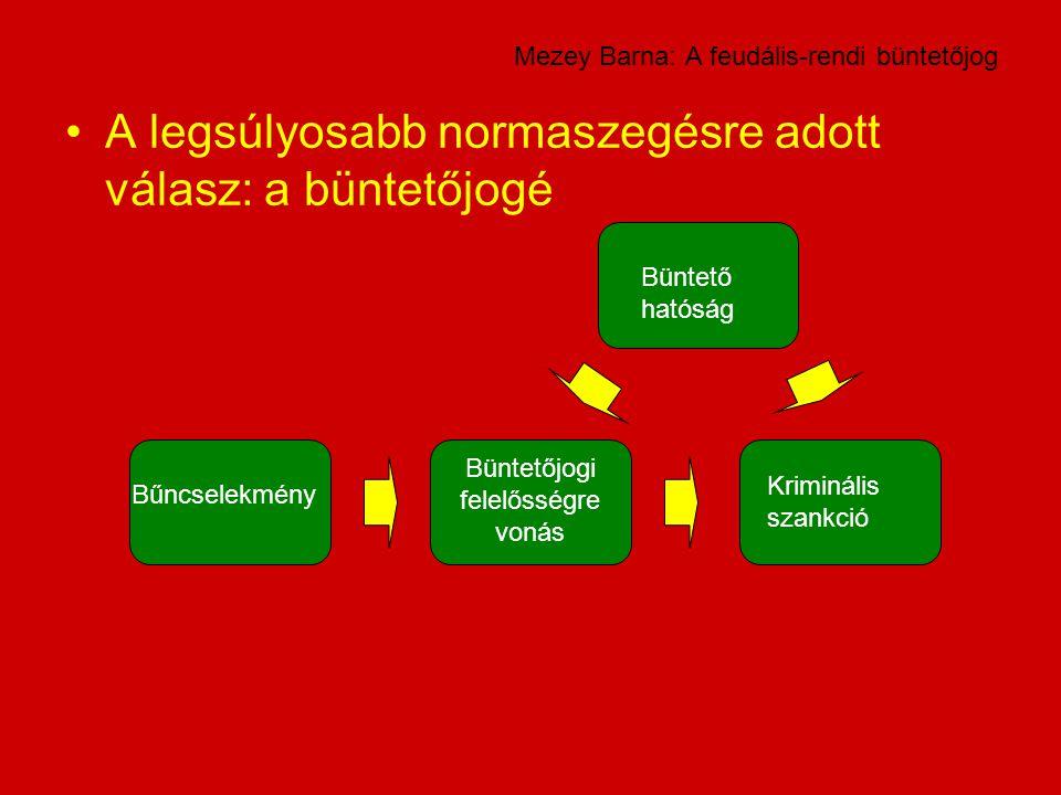 Mezey Barna: A feudális-rendi büntetőjog A legsúlyosabb normaszegésre adott válasz: a büntetőjogé Büntetőjogi felelősségre vonás Bűncselekmény Kriminá
