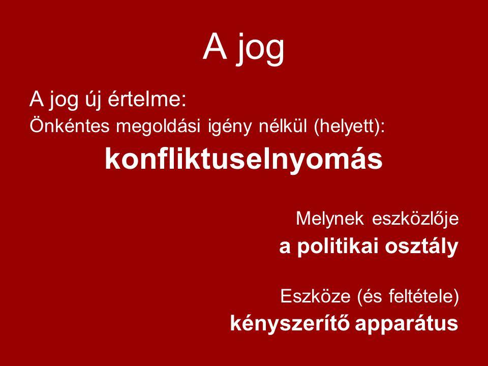 A jog A jog új értelme: Önkéntes megoldási igény nélkül (helyett): konfliktuselnyomás Melynek eszközlője a politikai osztály Eszköze (és feltétele) ké