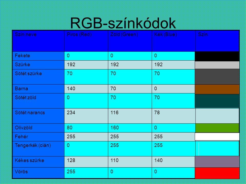 RGB-színkódok Szín nevePiros (Red)Zöld (Green)Kék (Blue)Szín Fekete000 Szürke192 Sötét szürke70 Barna140700 Sötét zöld070 Sötét narancs23411678 Olívzöld801600 Fehér255 Tengerkék (cián)0255 Kékes szürke128110140 Vörös25500