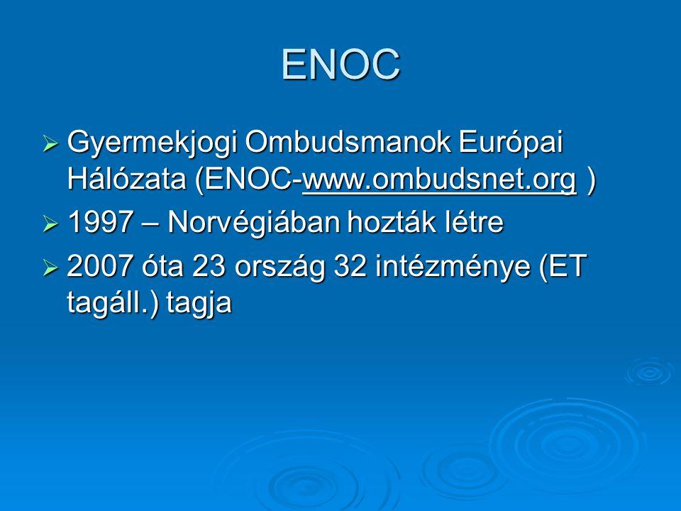 ENOC  Gyermekjogi Ombudsmanok Európai Hálózata (ENOC-www.ombudsnet.org )  1997 – Norvégiában hozták létre  2007 óta 23 ország 32 intézménye (ET tagáll.) tagja