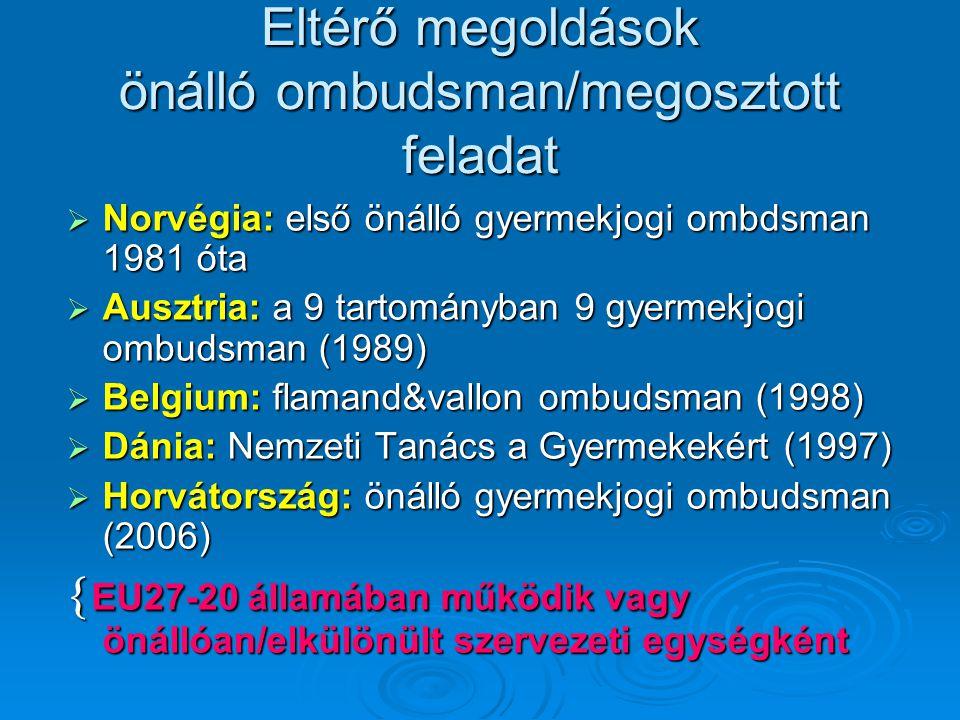 Eltérő megoldások önálló ombudsman/megosztott feladat  Norvégia: első önálló gyermekjogi ombdsman 1981 óta  Ausztria: a 9 tartományban 9 gyermekjogi ombudsman (1989)  Belgium: flamand&vallon ombudsman (1998)  Dánia: Nemzeti Tanács a Gyermekekért (1997)  Horvátország: önálló gyermekjogi ombudsman (2006)  EU27-20 államában működik vagy önállóan/elkülönült szervezeti egységként