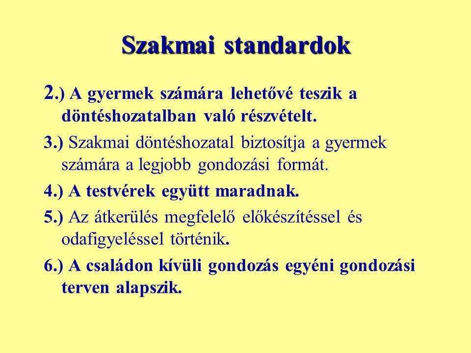 Szakmai standardok 2.) A gyermek számára lehetővé teszik a döntéshozatalban való részvételt. 3.) Szakmai döntéshozatal biztosítja a gyermek számára a