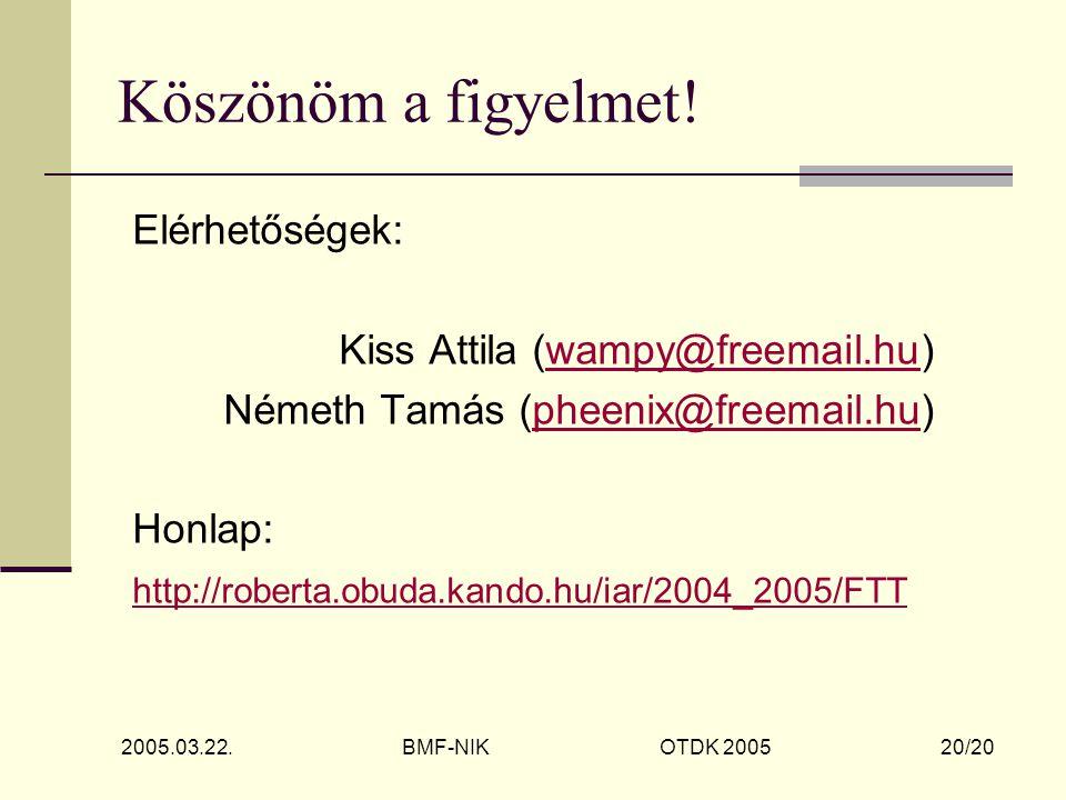 2005.03.22. BMF-NIK OTDK 2005 20/20 Köszönöm a figyelmet.