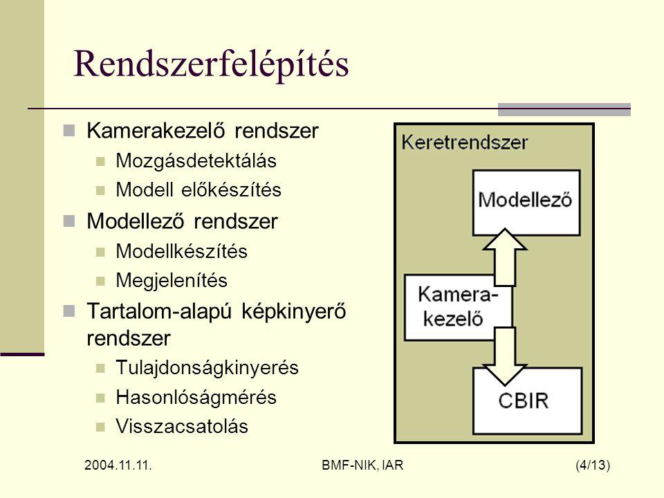 2004.11.11. BMF-NIK, IAR (4/13) Rendszerfelépítés Kamerakezelő rendszer Mozgásdetektálás Modell előkészítés Modellező rendszer Modellkészítés Megjelen