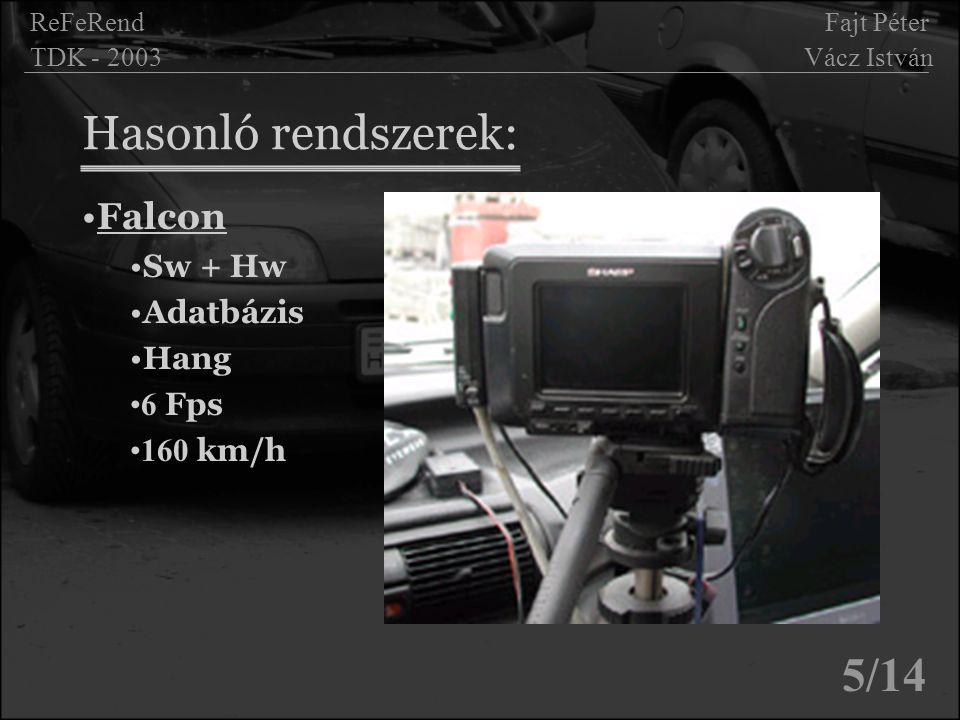 Hasonló rendszerek: 5/14 ReFeRend Fajt Péter TDK - 2003 Vácz István Falcon Sw + Hw Adatbázis Hang 6 Fps 160 km/h