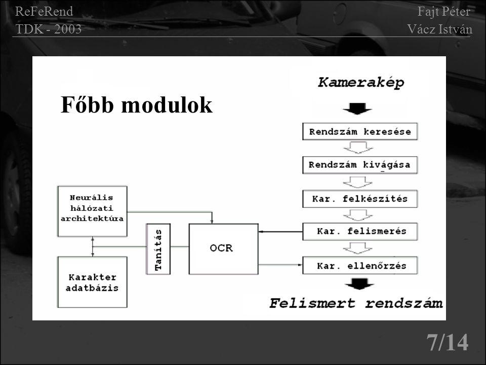 Rendszám megtalálása: 8/14 ReFeRend Fajt Péter TDK - 2003 Vácz István Zászló keresés Keret körbekövetése
