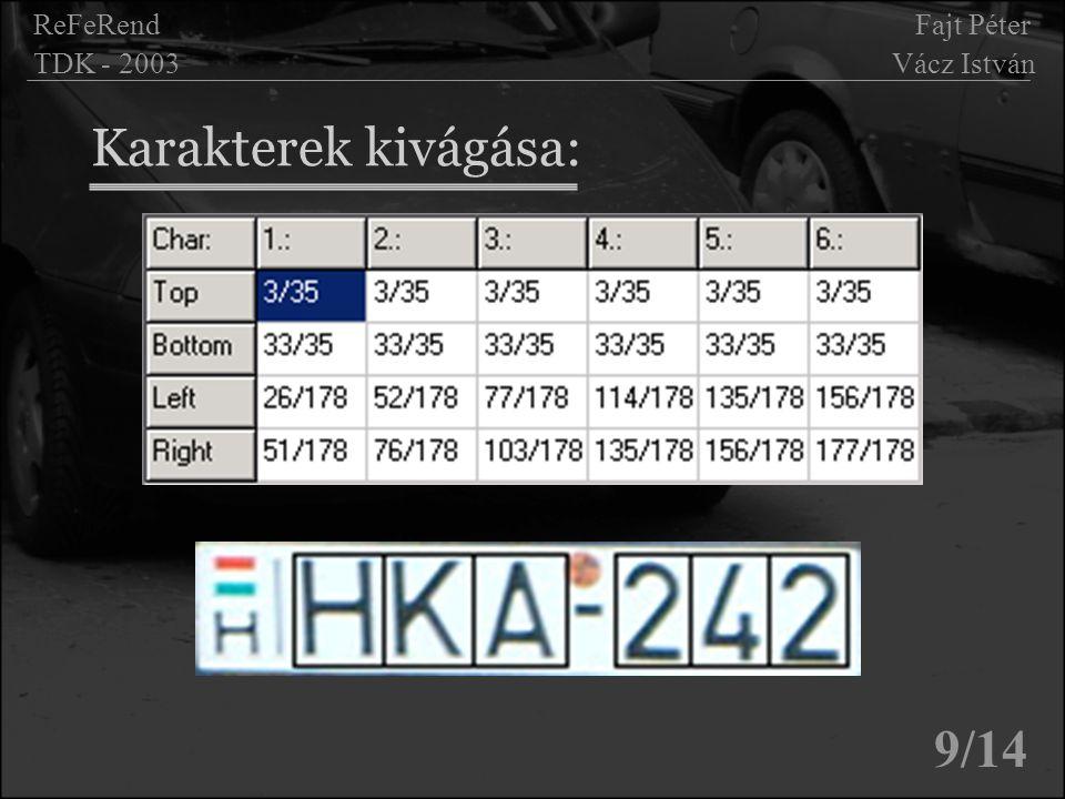 Karakterek felkészítése: 10/14 ReFeRend Fajt Péter TDK - 2003 Vácz István Nem oda illő objektumok levágása Lekicsinyítés, binrizálás