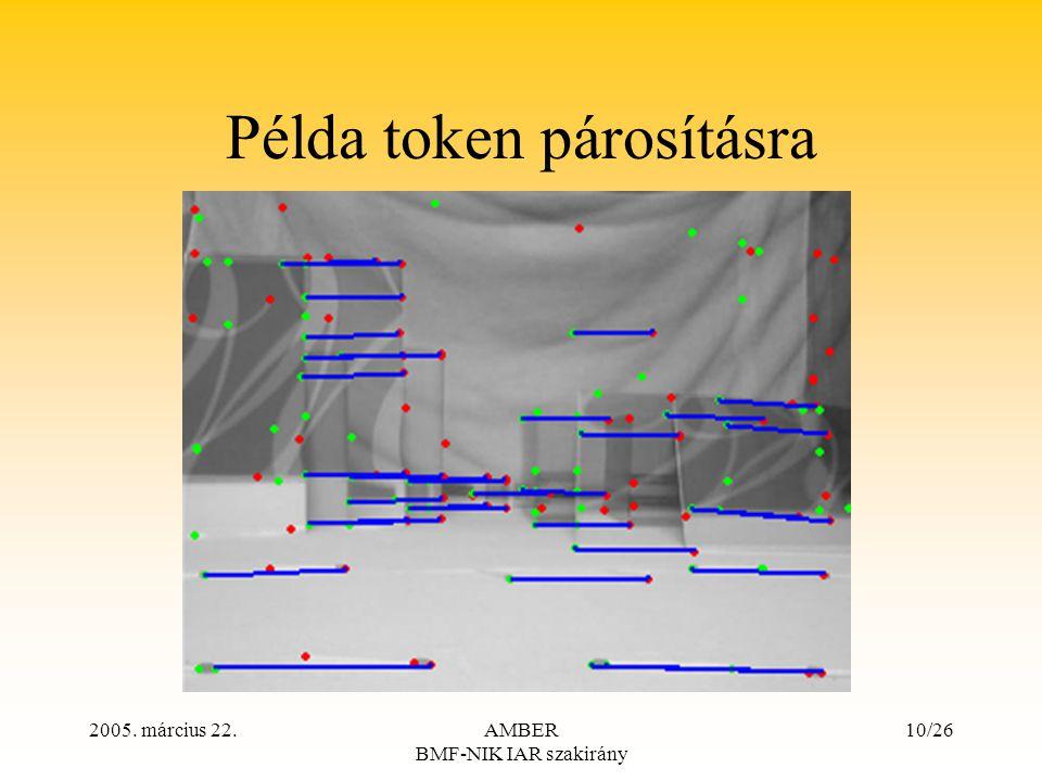 2005. március 22.AMBER BMF-NIK IAR szakirány 10/26 Példa token párosításra
