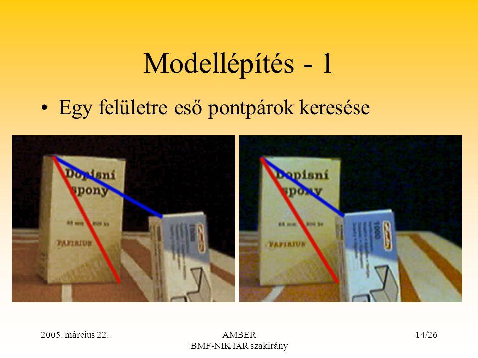 2005. március 22.AMBER BMF-NIK IAR szakirány 14/26 Modellépítés - 1 Egy felületre eső pontpárok keresése