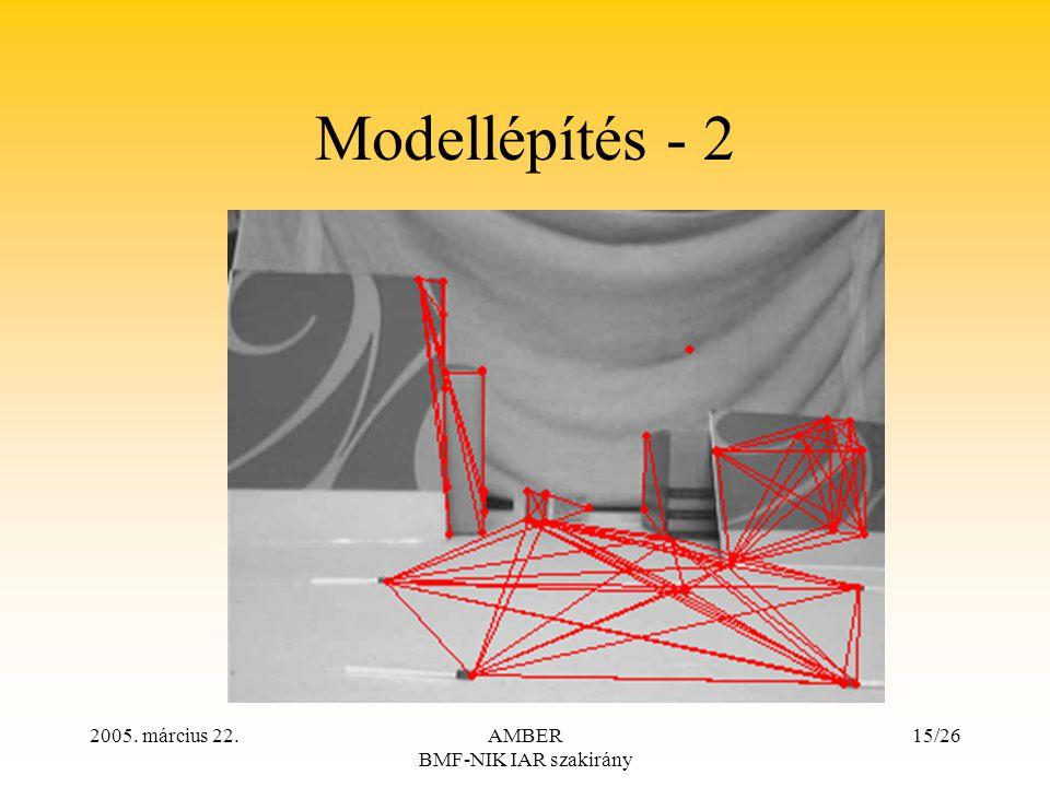 2005. március 22.AMBER BMF-NIK IAR szakirány 15/26 Modellépítés - 2