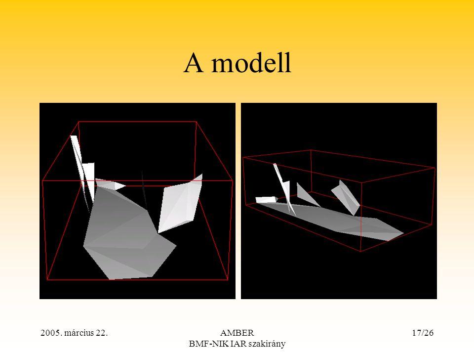 2005. március 22.AMBER BMF-NIK IAR szakirány 17/26 A modell