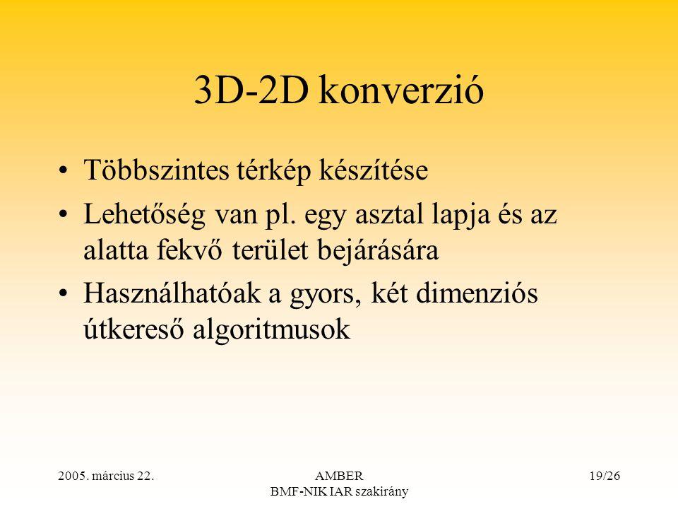 2005. március 22.AMBER BMF-NIK IAR szakirány 19/26 3D-2D konverzió Többszintes térkép készítése Lehetőség van pl. egy asztal lapja és az alatta fekvő