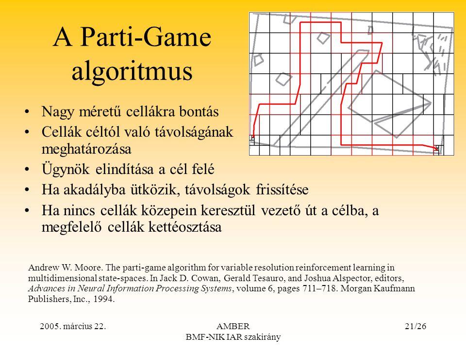2005. március 22.AMBER BMF-NIK IAR szakirány 21/26 A Parti-Game algoritmus Nagy méretű cellákra bontás Cellák céltól való távolságának meghatározása Ü
