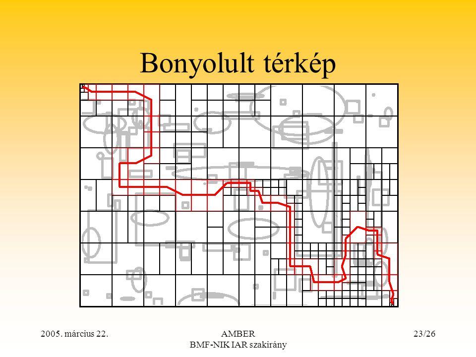 2005. március 22.AMBER BMF-NIK IAR szakirány 23/26 Bonyolult térkép