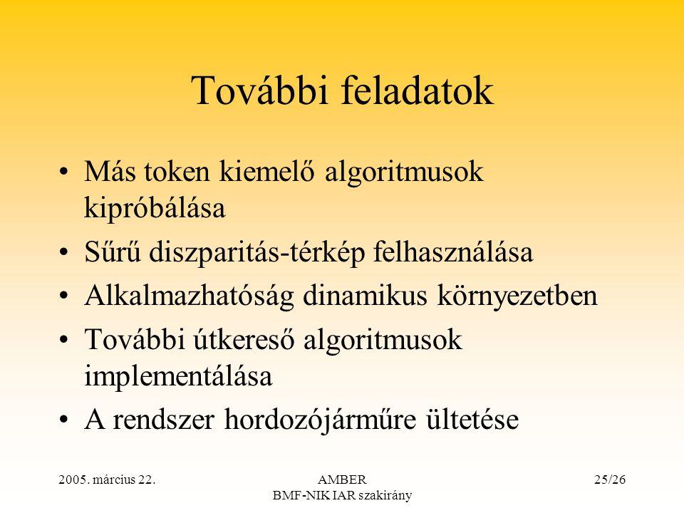2005. március 22.AMBER BMF-NIK IAR szakirány 25/26 További feladatok Más token kiemelő algoritmusok kipróbálása Sűrű diszparitás-térkép felhasználása