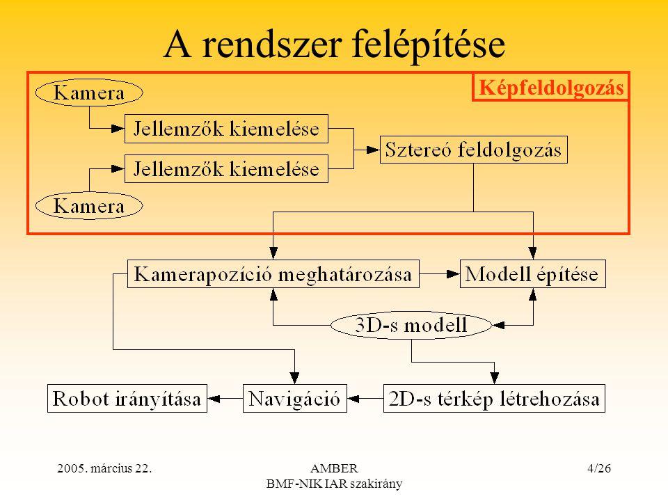 2005. március 22.AMBER BMF-NIK IAR szakirány 4/26 A rendszer felépítése Képfeldolgozás