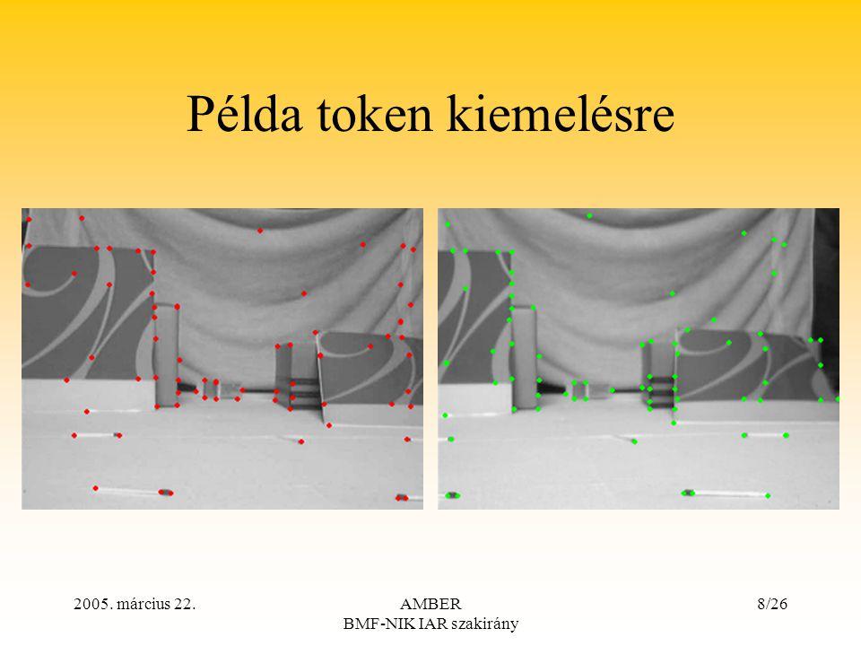 2005. március 22.AMBER BMF-NIK IAR szakirány 8/26 Példa token kiemelésre