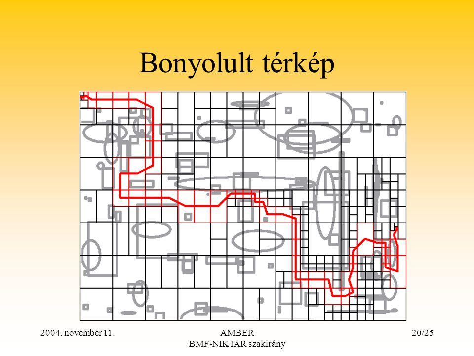 2004. november 11.AMBER BMF-NIK IAR szakirány 20/25 Bonyolult térkép