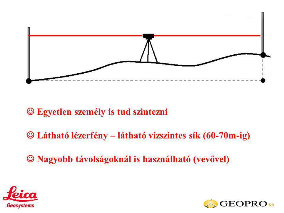 Egyetlen személy is tud szintezni Látható lézerfény – látható vízszintes sík (60-70m-ig) Nagyobb távolságoknál is használható (vevővel)