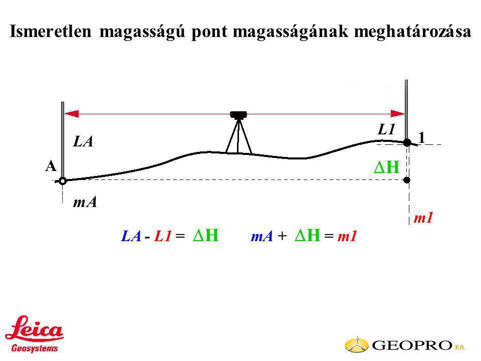 A mA 1 5 4 3 2 LA L5L4 L3 L2 L1  H1=LA-L1 m1=mA-  H1 LA – L3 =  H3 m3=mA+  H3 LA – L2 =  H2 m2=mA+  H2 LA – L4 =  H4 m4=mA+  H4 … Több pont magasságának meghatározása egy műszerállásról (területszintezés)