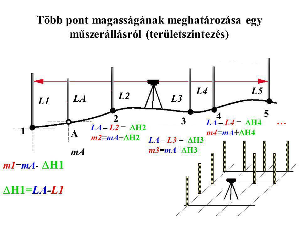 A mA 1 5 4 3 2 LA L5L4 L3 L2 L1  H1=LA-L1 m1=mA-  H1 LA – L3 =  H3 m3=mA+  H3 LA – L2 =  H2 m2=mA+  H2 LA – L4 =  H4 m4=mA+  H4 … Több pont ma