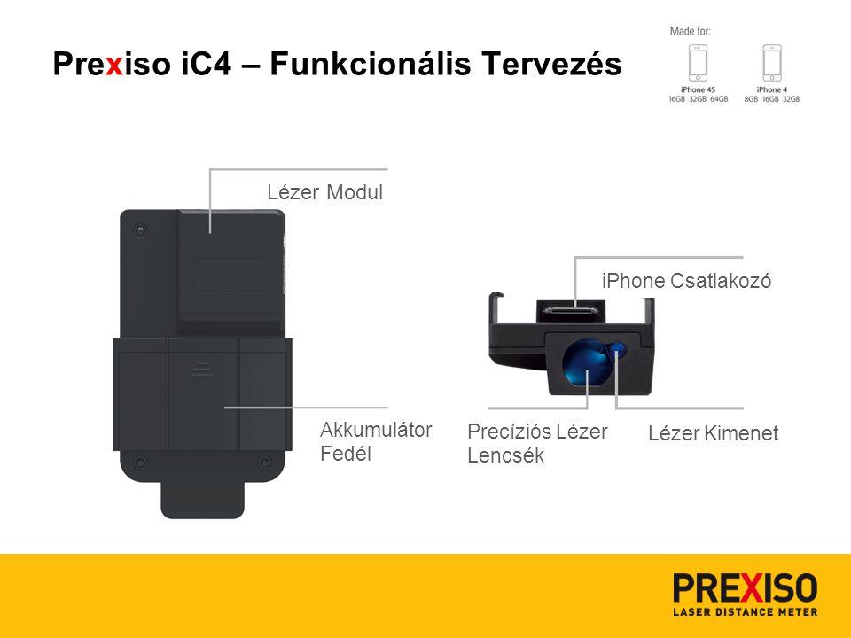 Prexiso iC4 – Funkcionális Tervezés Nem zavarják egymást az iPhone kamerával Nem zavarják egymást a Hangszóróval/Mikrofonnal Nem zavarják egymást a Hangerő gombbal / Kapcsolóval Nem zavarják egymást a GPS/GSM Antennával