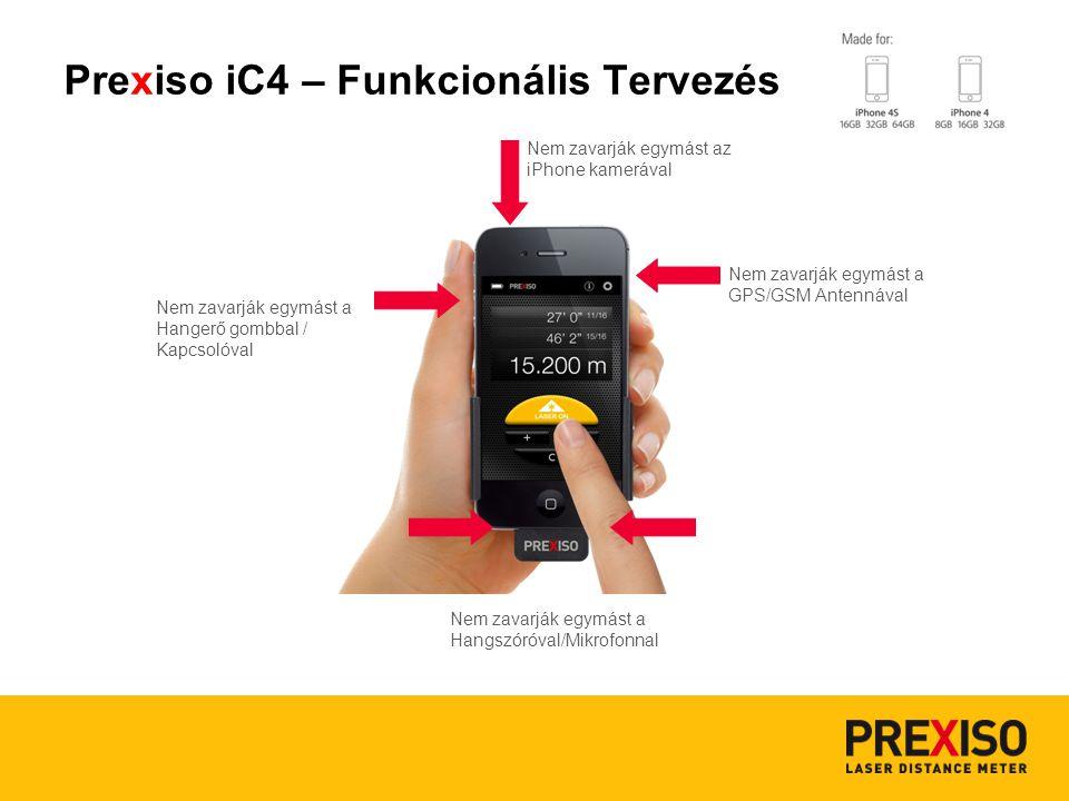 Szociális média kampány Facebook (facebook.com/PREXISO.iC4) YouTube (youtube.com/prexisoic4) Twitter (@Prexiso_iC4) Prexiso iC4 – Promóciós csatornák