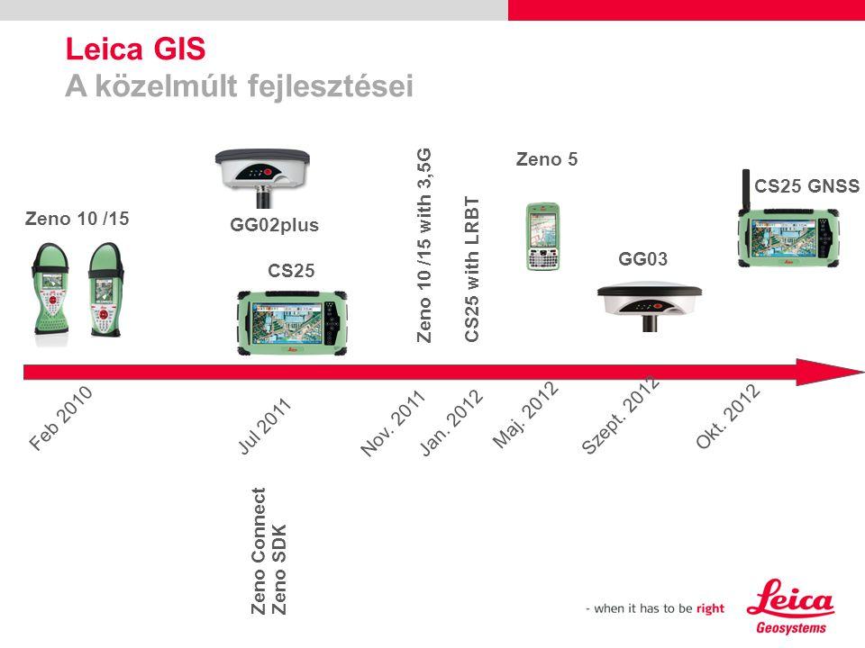 Leica Zeno GIS series Használja az igényének megfelelő GNSS pontosságot.