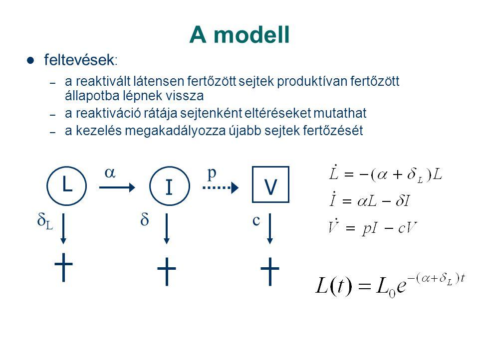 A modell feltevések : – a reaktivált látensen fertőzött sejtek produktívan fertőzött állapotba lépnek vissza – a reaktiváció rátája sejtenként eltéréseket mutathat – a kezelés megakadályozza újabb sejtek fertőzését L VI  LL  c p