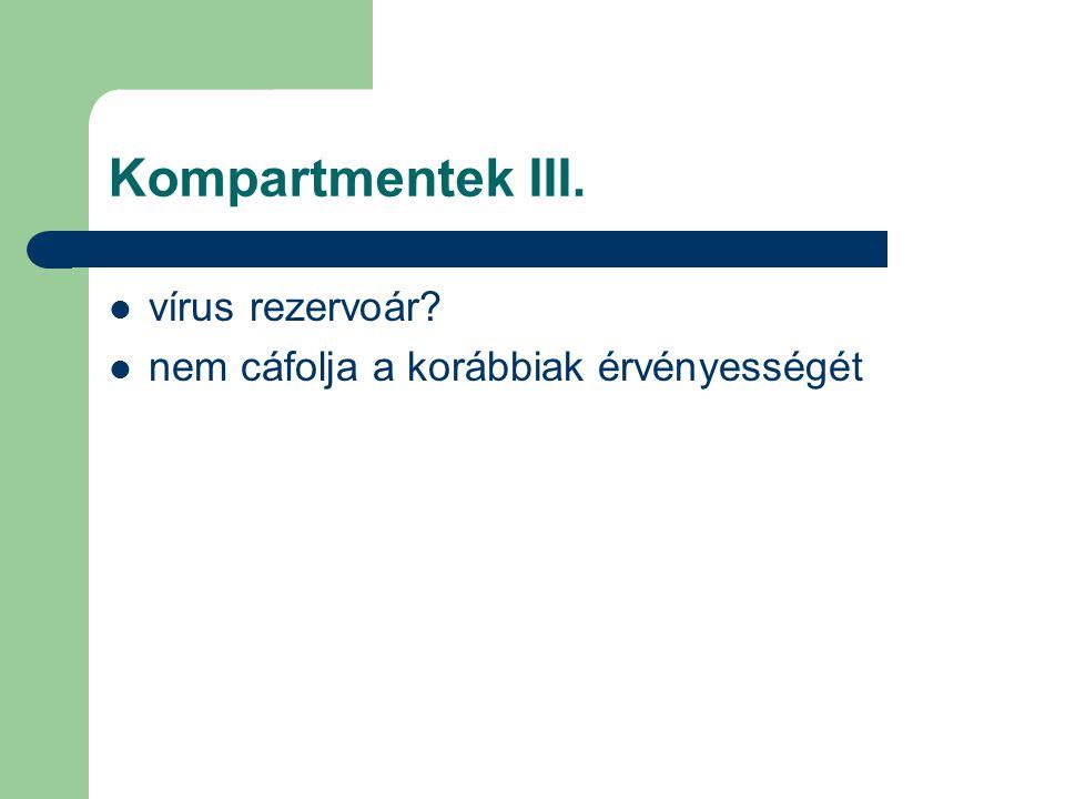 Kompartmentek III. vírus rezervoár nem cáfolja a korábbiak érvényességét